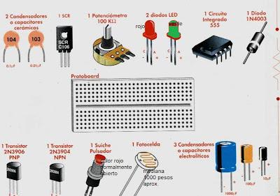 Componentes curso de electrónica