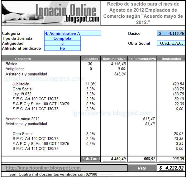 Empleados de Comercio liquidación sueldo Diciembre 2012
