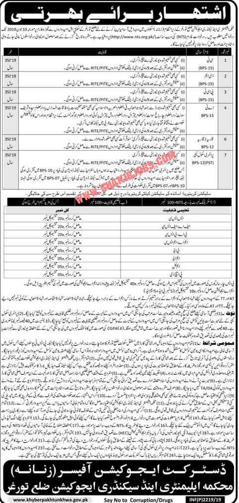 Directorate Of Elementary & Secondary Education KPK District Tor Ghar Through NTS Jobs for Female 2019