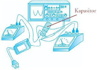 rangkaian kapasitor dan listrik bolak-balik