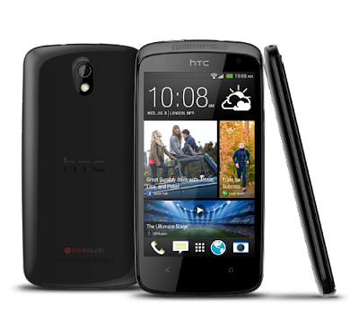 HTC Desire 500 Specifications - Inetversal