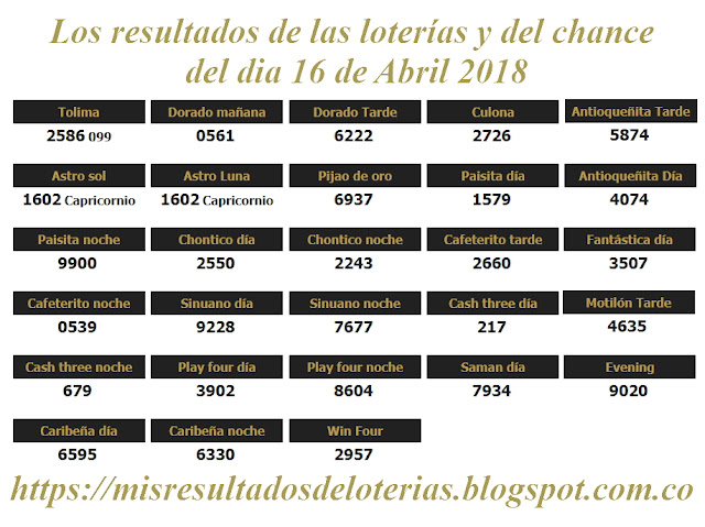 Resultados de las loterías de Colombia | Ganar chance | Los resultados de las loterías y del chance del dia 16 de Abril 2018