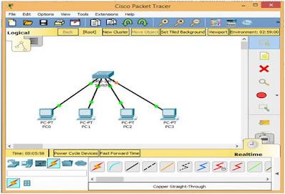 Desain dan implementasi LAN menggunakan packet tracer