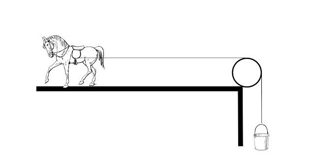 سبب اختيار كلمة حصان لقياس قوة السيارة