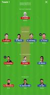 PS vs MLR | PS vs MLR Dream11 team prediction | Big Bash League 2018-19