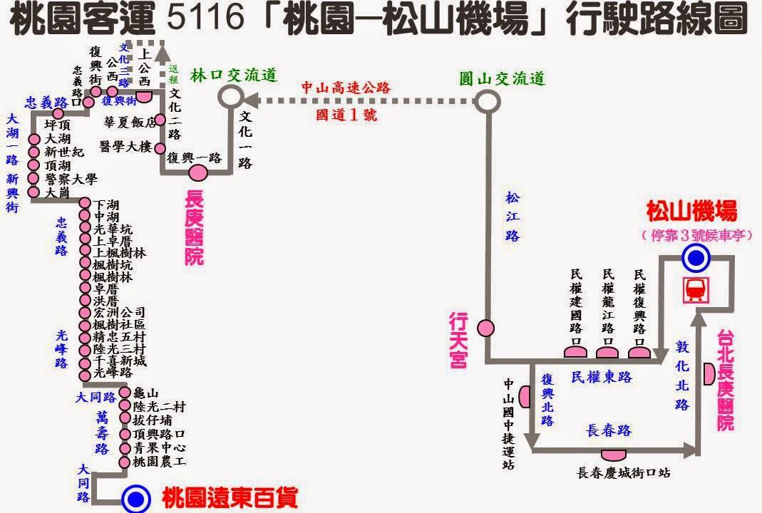 青埔.藝文特區.樂晨不動產: 行在桃園- 桃園往返臺北的客運公車路線圖