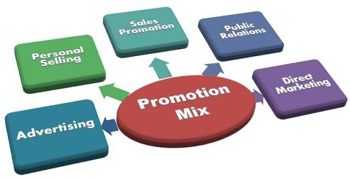 Cara Membuat Web Blog Promosi Pulsa Secara Gratis