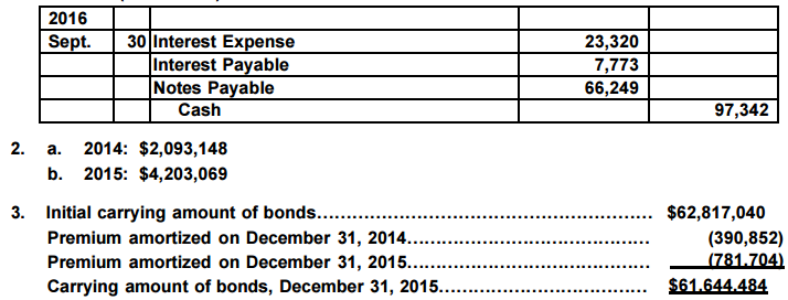 the premium on bonds payable account is a(n):