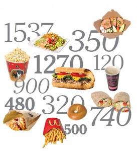 ถ่ายรูปอาหารลดน้ำหนัก