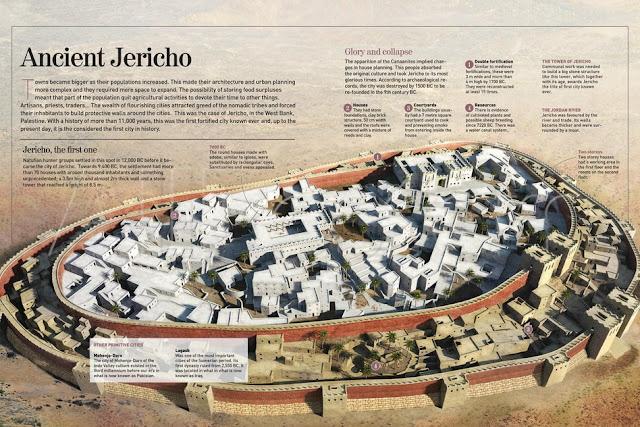 اقدم مدينة على وجه الارض