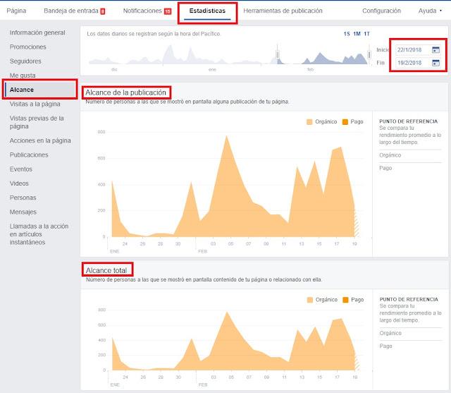 facebook-alcance