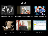 why mba after engineering