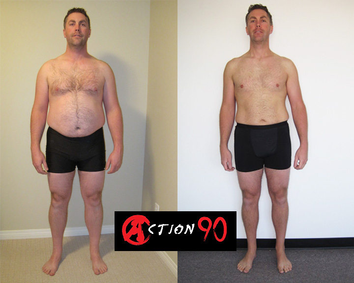 Action Conditioning: Action 90 Couple Results