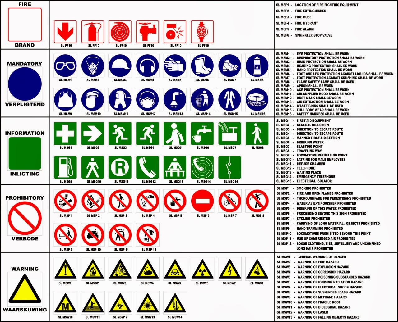 Safetyzooms Safety Signs