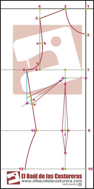 Trazado de blusa básica curso molderia parte 6 pinza de busto o costado