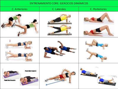 Ejercicios posturales de Core