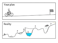 plan en realiteit