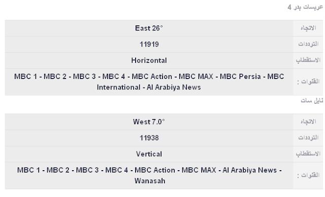 تردد قناة MBC1 على النايل سات