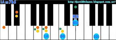 Acorde piano chord = DOm/LA = Cm/A