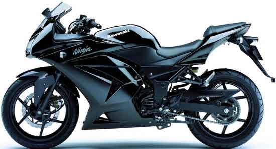 Kawasaki Kawasaki Ninja 650r