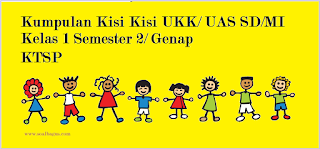 Kumpulan Kisi Kisi UKK/ UAS Kelas 1 Semester 2/ Genap