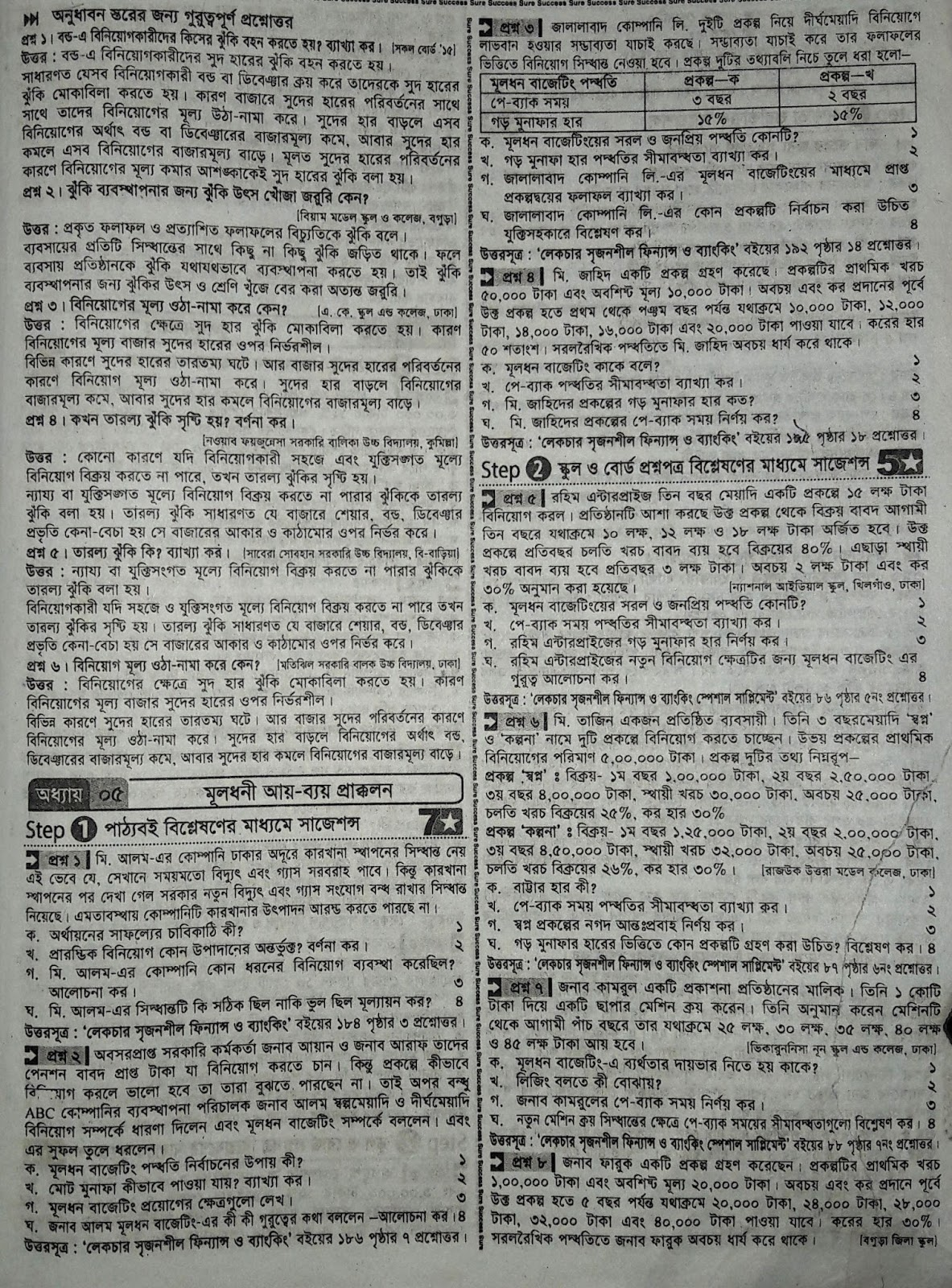 ssc Finance and Banking suggestion, question paper, model question, mcq question, question pattern, syllabus for dhaka board, all boards