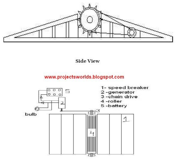 Mechanical Project Report On Power Generation using Speed