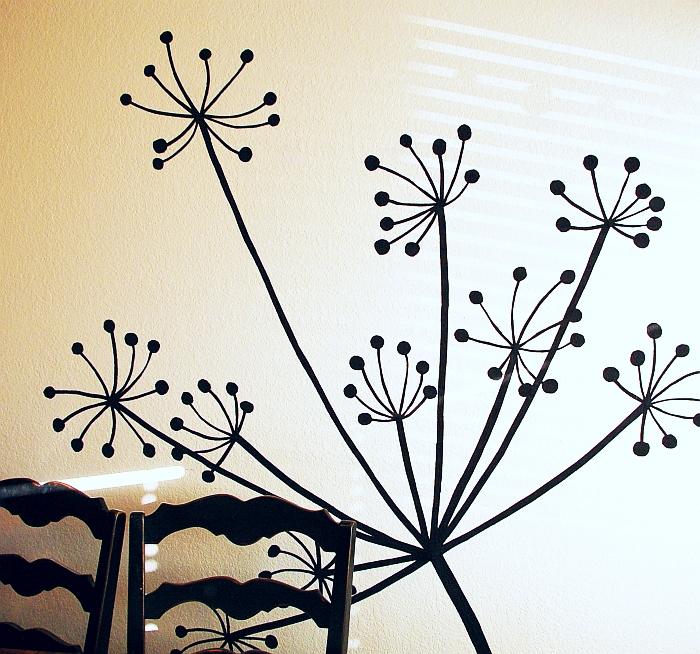 Home decor - Fabric wall art - info gadgets