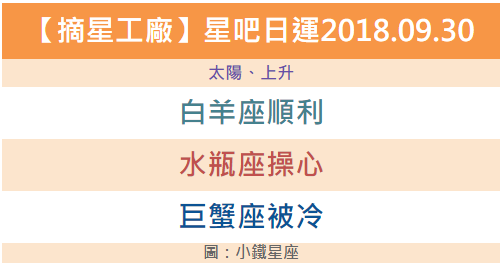 【摘星工廠】星吧每日運勢2018.09.30
