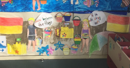 Room 11 Made a mural for the library to show our understanding of Beach Safety