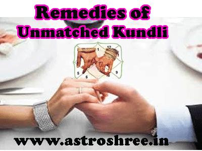 matchmaking Jyotish