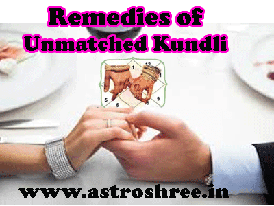 successful marriage without horoscope match, kundali matching by name importance, love marriage kundli not matching, how to match two kundli for marriage, if gun milan is less than 18 remedies for kundali, kundali matching and remedies