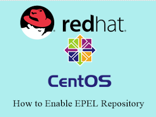 Install EPEL Repository in Linux