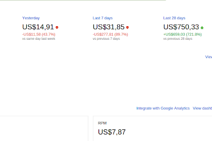 Paket Trik Mantap Google AdSense ala Sukirman Fajar M