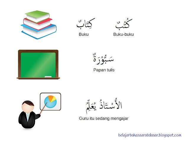 Kosakata Bahasa Arab Tentang Kelas Dan Peralatan Sekolah Serta
