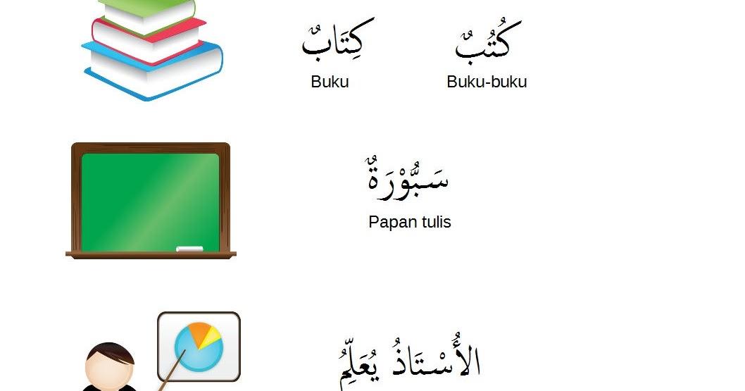 Kosakata Bahasa Arab Tentang Kelas Dan Peralatan Sekolah Serta Contoh Kalimatnya