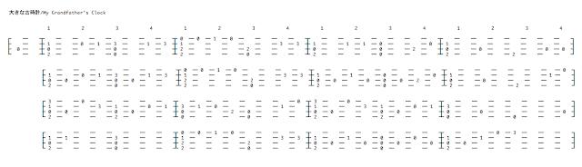 「大きな古時計」ソロウクレレタブ譜 My Grandfather's Clock solo ukulele TAB