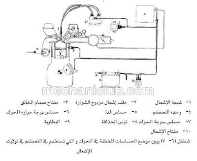 تحميل كتاب صيانة نظام الإشعال وكشف الأعطال PDF
