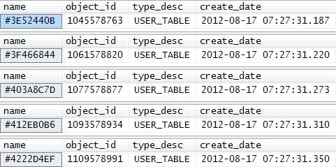 Output from five separate table variable creations