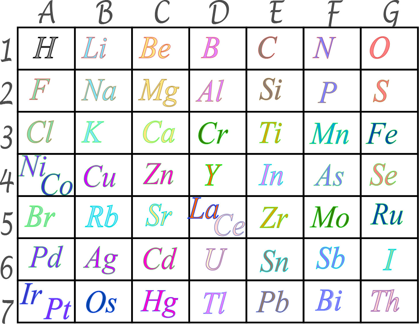 contributors of the periodic table of Dmitri mendeleev (1834-1907) mendeleev was not the only genius to provide a periodic table of elements but he was the only scientist to provide adequate information about each and every contributions to are licensed under a creative.