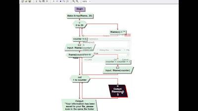 Tugas 2: Program sederhana Array pada Pascal