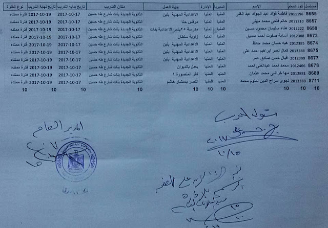 كشوف ترقية محافظة المنيا 3