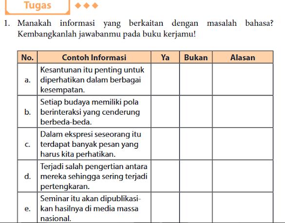 Kunci Jawaban Bahasa Indonesia Kelas 11 Xi Revisi 2017 Sma Smk Halaman 82