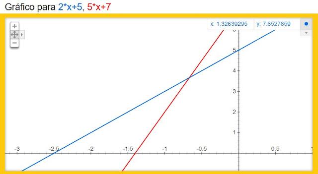 http://www.oblogdomestre.com.br/2018/03/PosicoesEntreDuasRetasNoPlano.Matematica.html