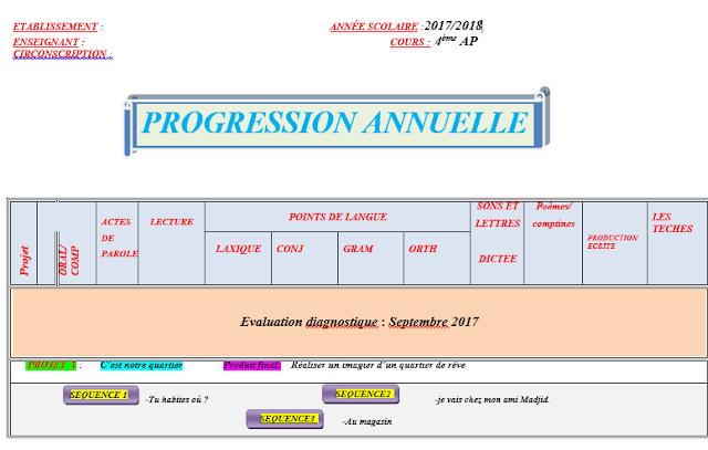 التوزيع السنوي للسنة الرابعة إبتدائي الجيل الثاني في اللغة الفرنسية