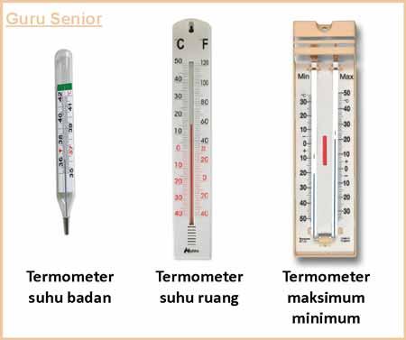 Termometer: Pengertian, Bagian & Fungsi, Jenis + Gambar ...