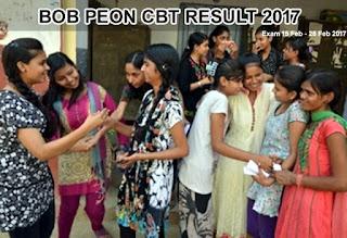 BOB Peon Sweeper Cum Peon Result 2017, BOB Peon Merit List 2017
