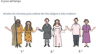 http://www.primerodecarlos.com/SEGUNDO_PRIMARIA/mayo/Unidad5-3/actividades/cono/paso_del_tiempo.swf