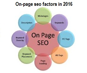 Most Important On page Seo Factors You Must Use