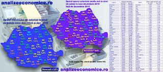 Harta salariaților și a salariilor